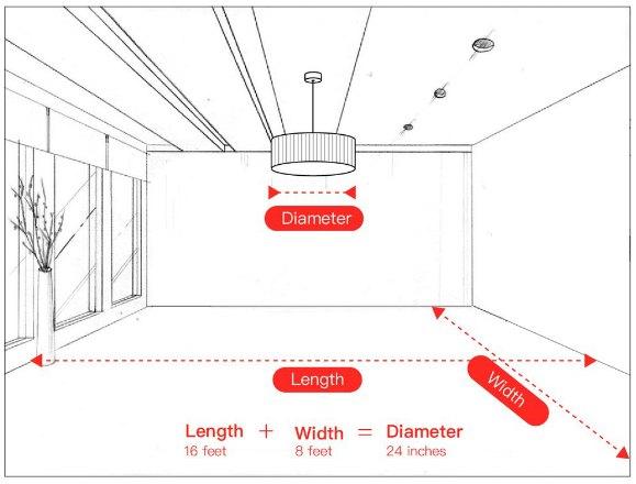 Chandelier Diameter Guide