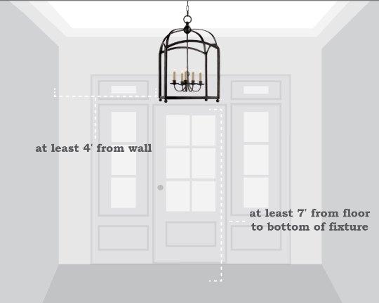 Foyer Chandelier Size Guide